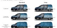 Nuevo Peugeot Rifter Standard